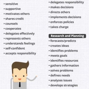 Useful infographic to learn useful words and phrases to be used in resumes